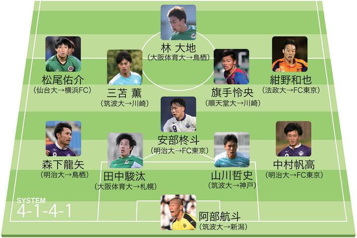 ユニバーシアード代表として活躍した面々に加え、すでにJデビューしている選手も選出。(C)JUFA/REIKO IIJIMA、THE DIGEST写真部